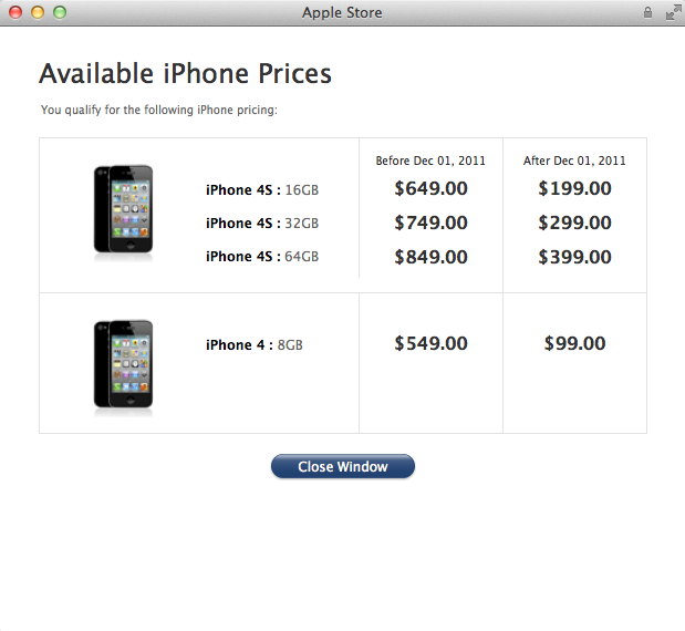 iPhone 4S eligible